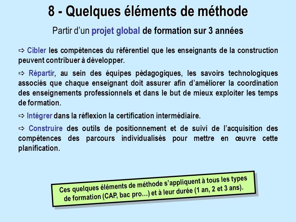 8 - Quelques éléments de méthode Ces quelques éléments de méthode sappliquent à tous les types de formation (CAP, bac pro…) et à leur durée (1 an, 2 et 3 ans).