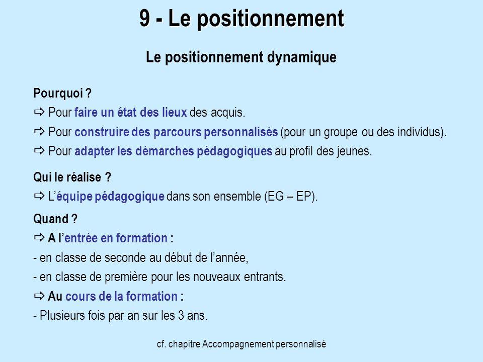 Le positionnement dynamique 9 - Le positionnement cf. chapitre Accompagnement personnalisé Pourquoi ? Pour faire un état des lieux des acquis. Pour co