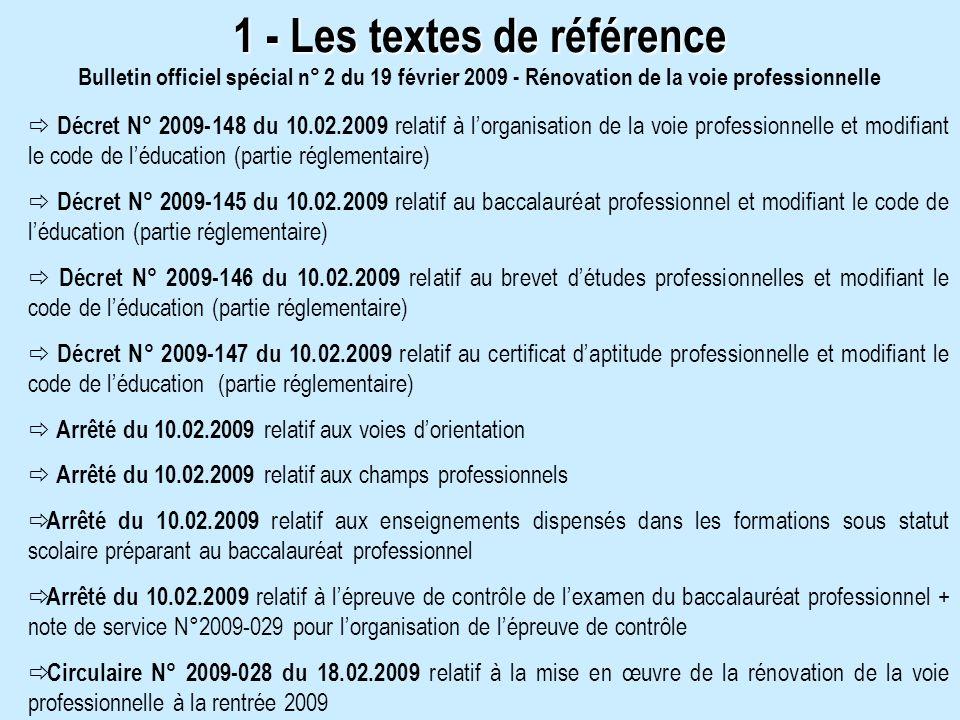 Décret N° 2009-148 du 10.02.2009 relatif à lorganisation de la voie professionnelle et modifiant le code de léducation (partie réglementaire) Décret N° 2009-145 du 10.02.2009 relatif au baccalauréat professionnel et modifiant le code de léducation (partie réglementaire) Décret N° 2009-146 du 10.02.2009 relatif au brevet détudes professionnelles et modifiant le code de léducation (partie réglementaire) Décret N° 2009-147 du 10.02.2009 relatif au certificat daptitude professionnelle et modifiant le code de léducation (partie réglementaire) Arrêté du 10.02.2009 relatif aux voies dorientation Arrêté du 10.02.2009 relatif aux champs professionnels Arrêté du 10.02.2009 relatif aux enseignements dispensés dans les formations sous statut scolaire préparant au baccalauréat professionnel Arrêté du 10.02.2009 relatif à lépreuve de contrôle de lexamen du baccalauréat professionnel + note de service N°2009-029 pour lorganisation de lépreuve de contrôle Circulaire N° 2009-028 du 18.02.2009 relatif à la mise en œuvre de la rénovation de la voie professionnelle à la rentrée 2009 Bulletin officiel spécial n° 2 du 19 février 2009 - Rénovation de la voie professionnelle 1 - Les textes de référence