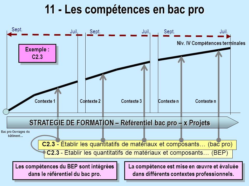 C2.3 - Établir les quantitatifs de matériaux et composants… (BEP) C2.3 - Établir les quantitatifs de matériaux et composants… (bac pro) Niv. IV Compét