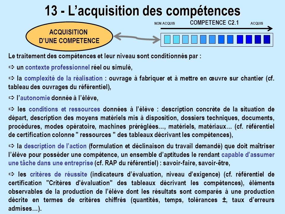 NON ACQUISACQUIS COMPETENCE C2.1 ACQUISITION DUNE COMPETENCE Le traitement des compétences et leur niveau sont conditionnés par : un contexte professionnel réel ou simulé, la complexité de la réalisation : ouvrage à fabriquer et à mettre en œuvre sur chantier (cf.