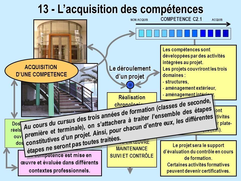 Dossiers techniques entreprises, CCTP réels, DTU, PPSPS…, activités simulées, ouvrages réels (chantiers extérieurs), dossier de définition de louvrage