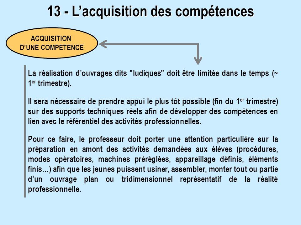 13 - Lacquisition des compétences La réalisation douvrages dits ludiques doit être limitée dans le temps (~ 1 er trimestre).