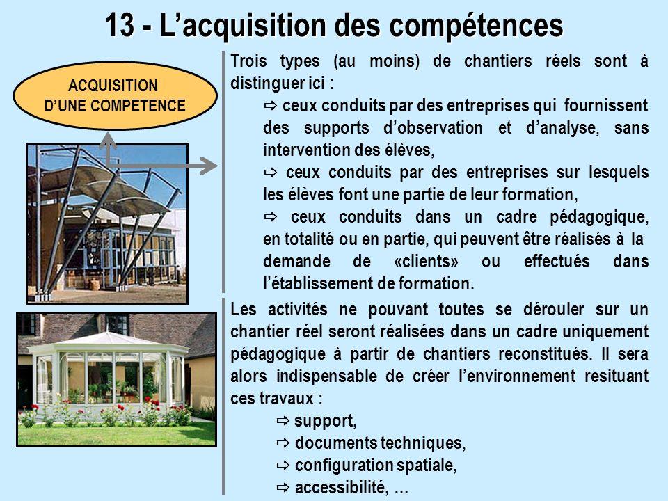 13 - Lacquisition des compétences Trois types (au moins) de chantiers réels sont à distinguer ici : ceux conduits par des entreprises qui fournissent