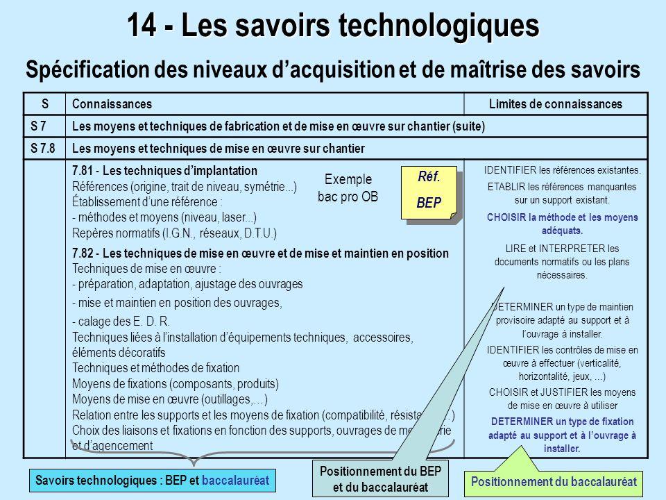 14 - Les savoirs technologiques Spécification des niveaux dacquisition et de maîtrise des savoirs SConnaissancesLimites de connaissances S 7Les moyens
