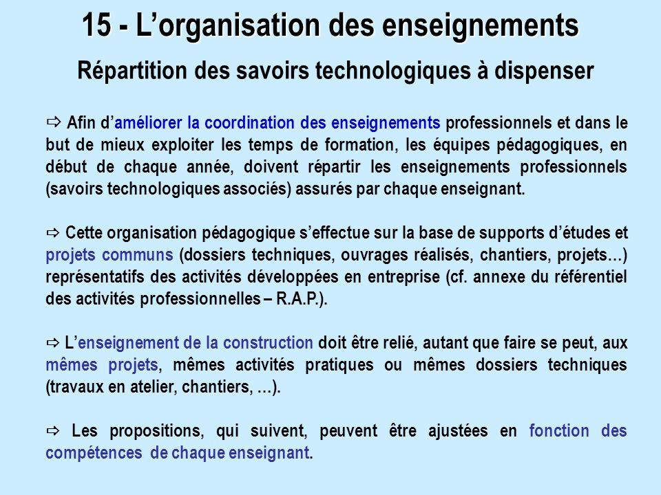 15 - Lorganisation des enseignements Répartition des savoirs technologiques à dispenser Afin daméliorer la coordination des enseignements professionne