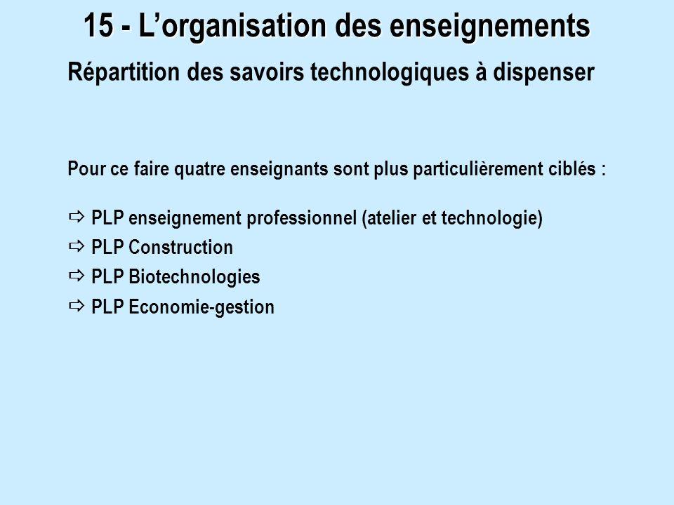 15 - Lorganisation des enseignements Répartition des savoirs technologiques à dispenser Pour ce faire quatre enseignants sont plus particulièrement ciblés : PLP enseignement professionnel (atelier et technologie) PLP Construction PLP Biotechnologies PLP Economie-gestion