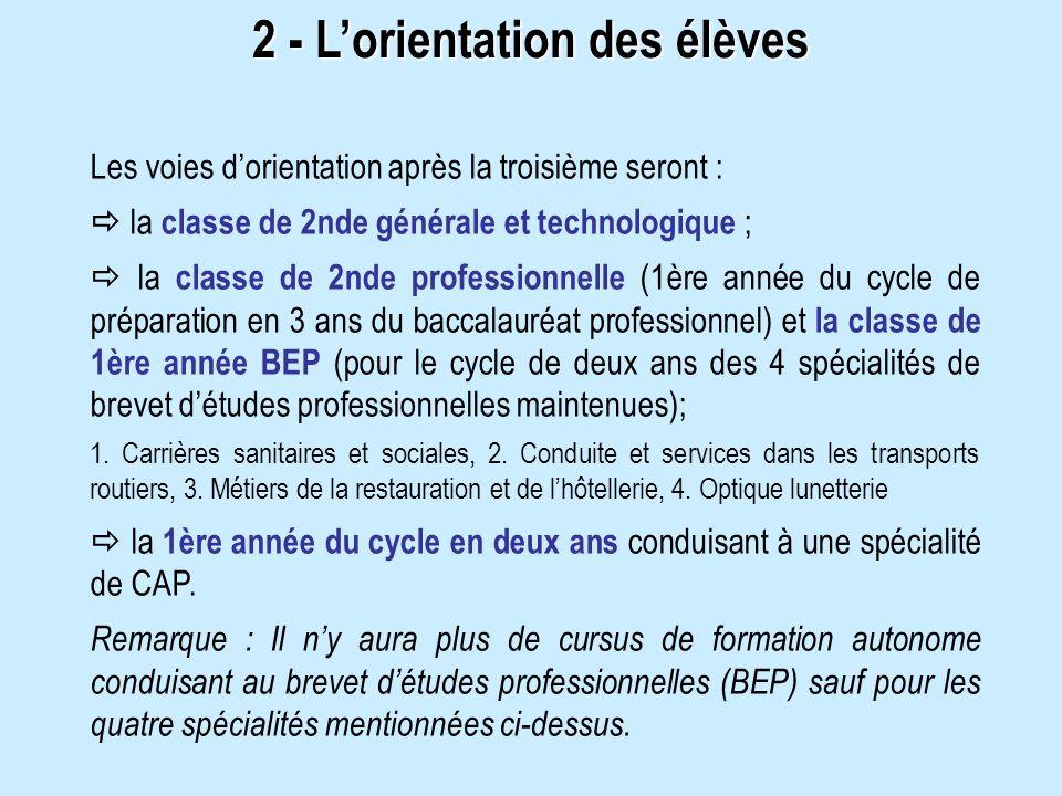 Les voies dorientation après la troisième seront : la classe de 2nde générale et technologique ; la classe de 2nde professionnelle (1ère année du cycl