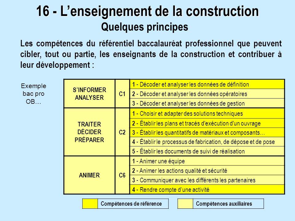 16 - Lenseignement de la construction Quelques principes Les compétences du référentiel baccalauréat professionnel que peuvent cibler, tout ou partie,