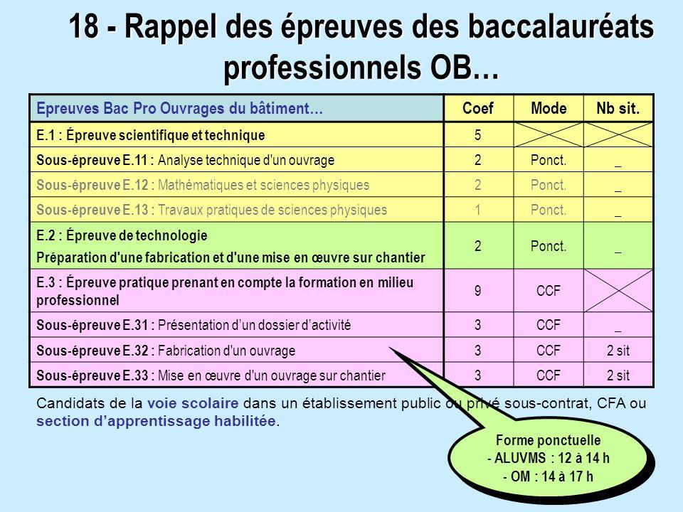 Epreuves Bac Pro Ouvrages du bâtiment…CoefModeNb sit. E.1 : Épreuve scientifique et technique 5 Sous-épreuve E.11 : Analyse technique d'un ouvrage 2Po