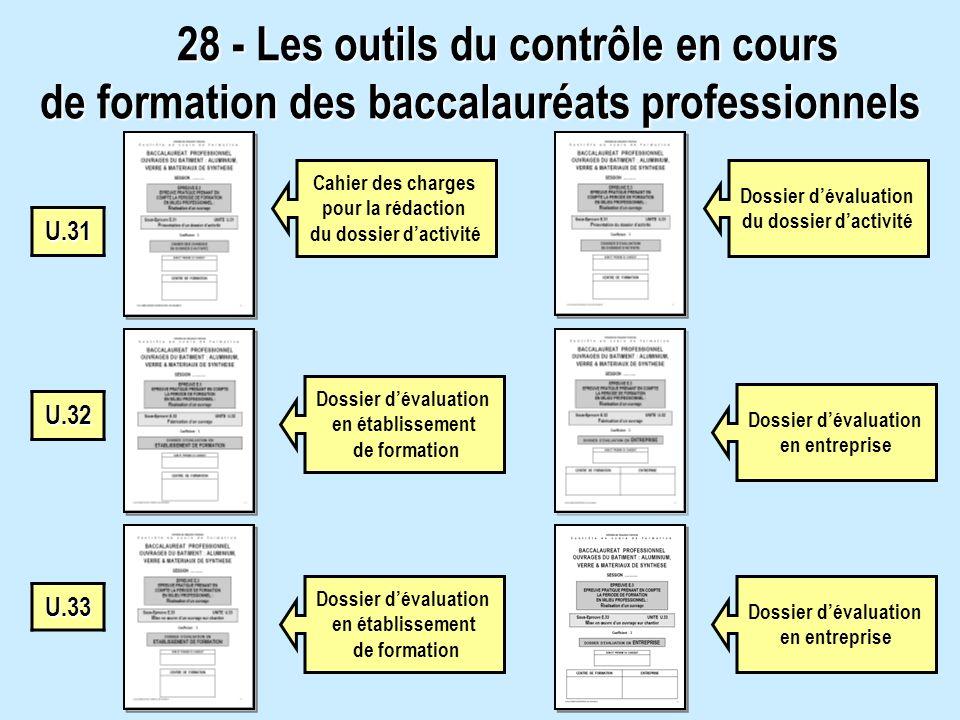 U.31 U.32 U.33 Cahier des charges pour la rédaction du dossier dactivité Dossier dévaluation du dossier dactivité Dossier dévaluation en entreprise Do