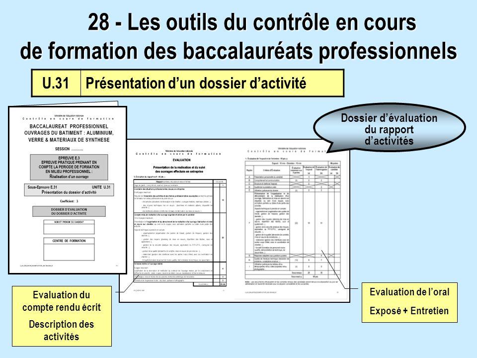 Evaluation de loral Exposé + Entretien Dossier dévaluation du rapport dactivités Evaluation du compte rendu écrit Description des activités U.31Présen