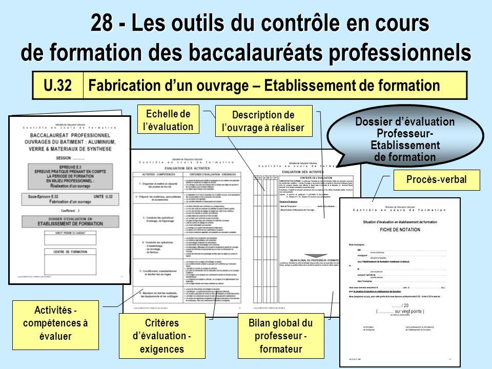 Activités - compétences à évaluer Critères dévaluation - exigences Procès-verbal Bilan global du professeur - formateur Dossier dévaluation Professeur