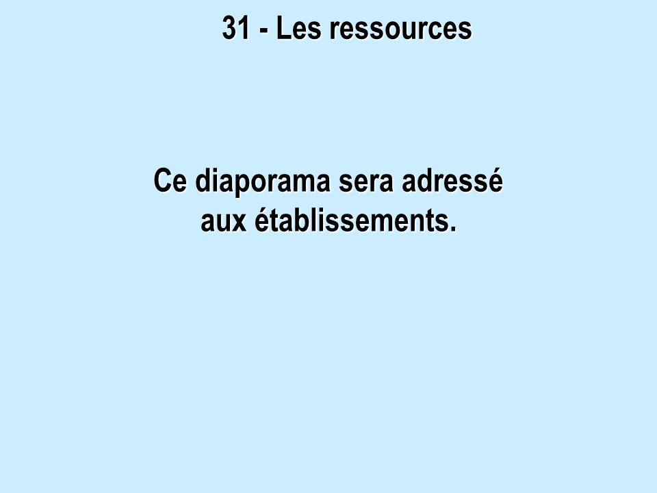 Ce diaporama sera adressé aux établissements. 31 - Les ressources 31 - Les ressources