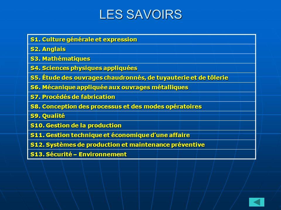 LES SAVOIRS S1. Culture générale et expression S2. Anglais S3. Mathématiques S4. Sciences physiques appliquées S5. Étude des ouvrages chaudronnés, de