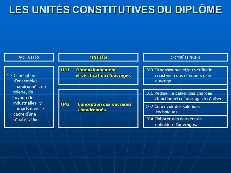 LES UNITÉS CONSTITUTIVES DU DIPLÔME ACTIVITÉSUNITÉSCOMPÉTENCES 1 - Conception densembles chaudronnés, de tôlerie, de tuyauteries industrielles, y comp
