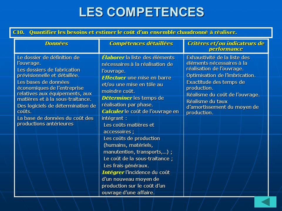 LES COMPETENCES Données Compétences détaillées Critères et/ou indicateurs de performance Le dossier de définition de louvrage. Les dossiers de fabrica