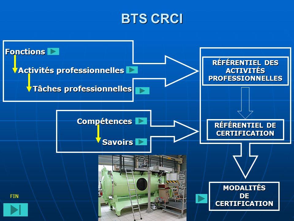 BTS CRCI Fonctions Activités professionnelles Tâches professionnelles Compétences Savoirs RÉFÉRENTIEL DES ACTIVITÉS PROFESSIONNELLES RÉFÉRENTIEL DE CE