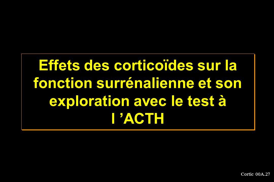 Cortic 00A.27 Effets des corticoïdes sur la fonction surrénalienne et son exploration avec le test à l ACTH