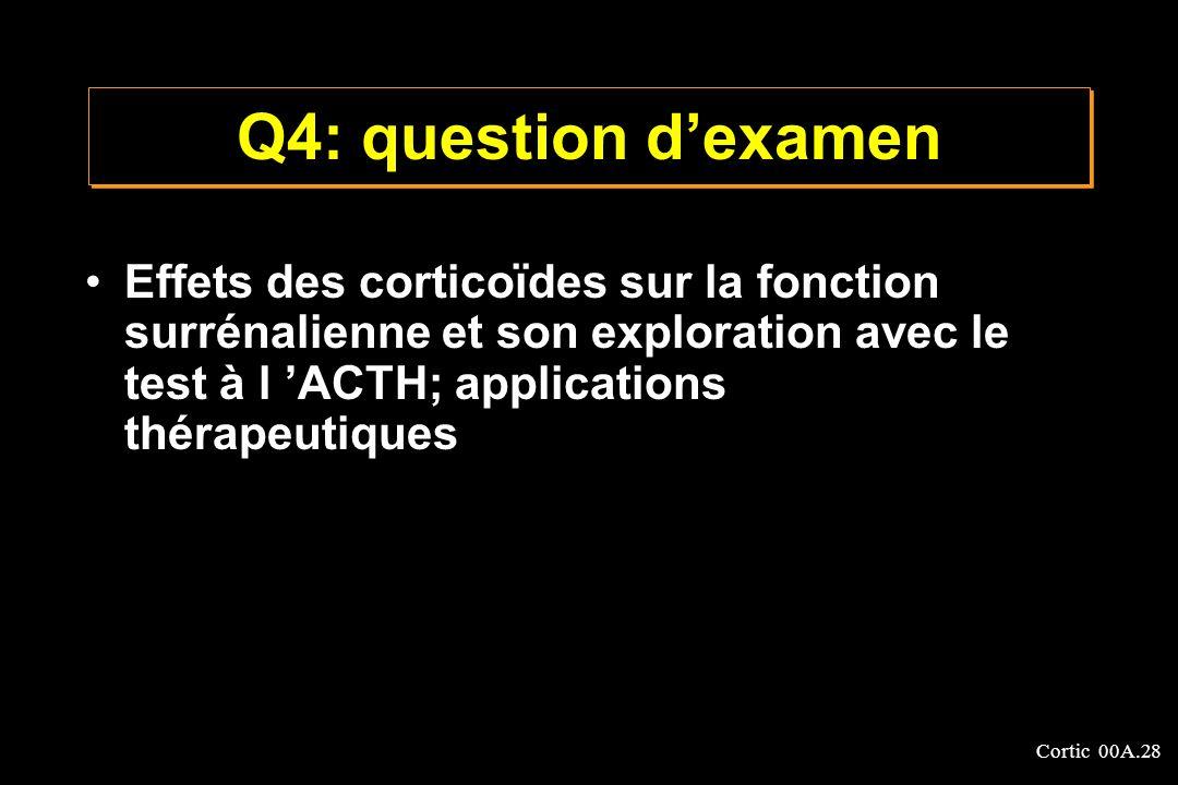 Cortic 00A.28 Q4: question dexamen Effets des corticoïdes sur la fonction surrénalienne et son exploration avec le test à l ACTH; applications thérape