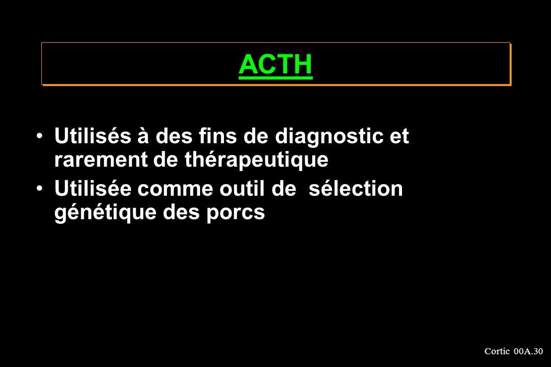 Cortic 00A.30 ACTH Utilisés à des fins de diagnostic et rarement de thérapeutique Utilisée comme outil de sélection génétique des porcs