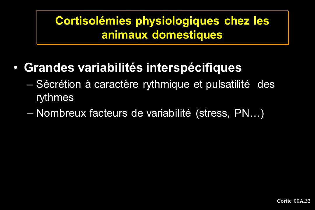 Cortic 00A.32 Cortisolémies physiologiques chez les animaux domestiques Grandes variabilités interspécifiques –Sécrétion à caractère rythmique et puls