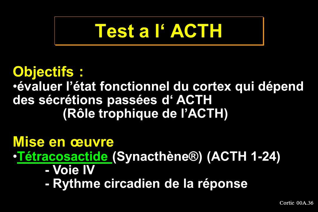 Cortic 00A.36 Objectifs : évaluer létat fonctionnel du cortex qui dépend des sécrétions passées d ACTH (Rôle trophique de lACTH) Mise en œuvre Tétraco
