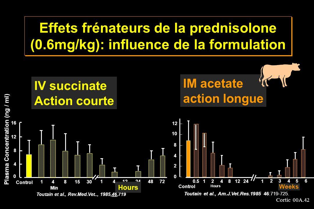 Cortic 00A.42 Effets frénateurs de la prednisolone (0.6mg/kg): influence de la formulation 0 4 8 10 12 0.512841224 2 1 24356 Control Hours Weeks Touta