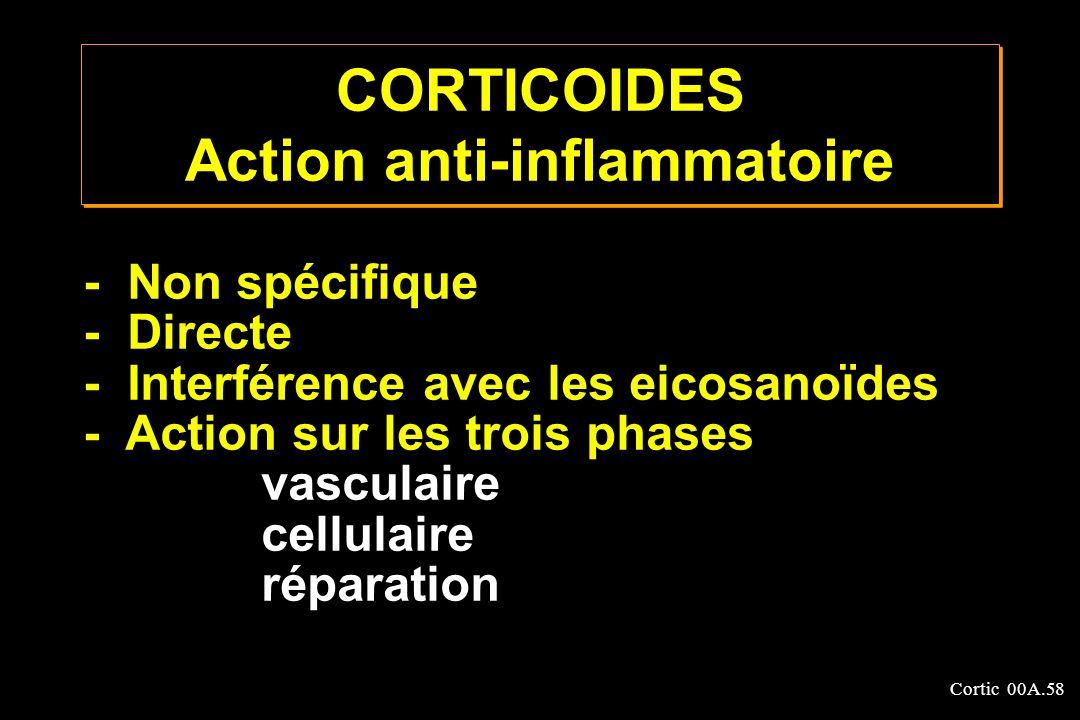 Cortic 00A.58 - Non spécifique - Directe - Interférence avec les eicosanoïdes - Action sur les trois phases vasculaire cellulaire réparation CORTICOID