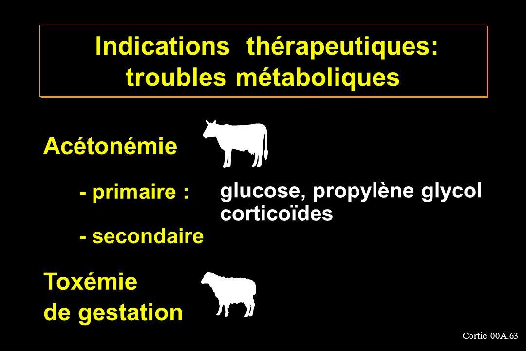 Cortic 00A.63 Acétonémie - primaire : - secondaire Toxémie de gestation glucose, propylène glycol corticoïdes Indications thérapeutiques: troubles mét