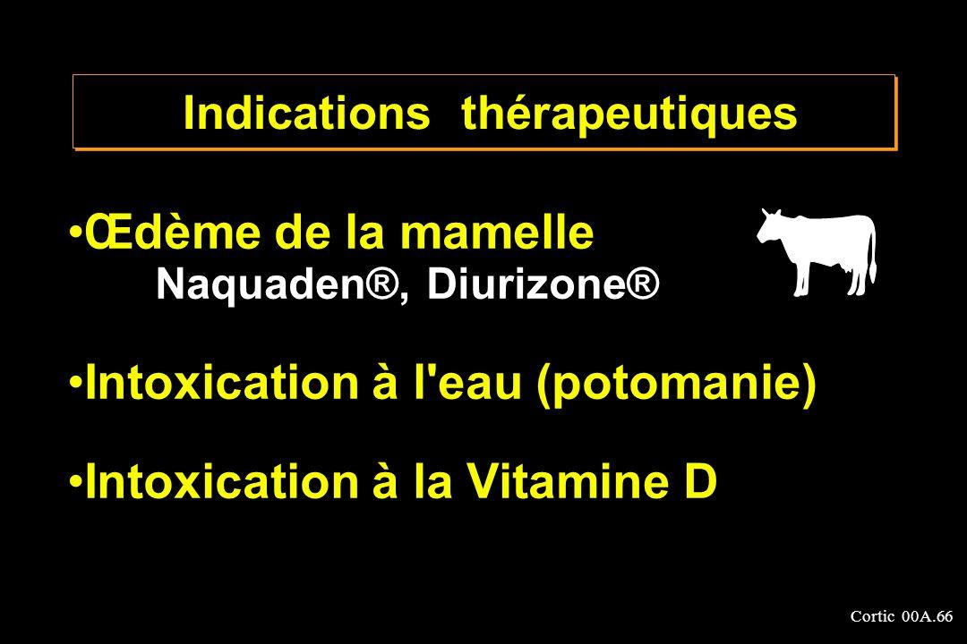 Cortic 00A.66 Œdème de la mamelle Naquaden®, Diurizone® Intoxication à l'eau (potomanie) Intoxication à la Vitamine D Indications thérapeutiques