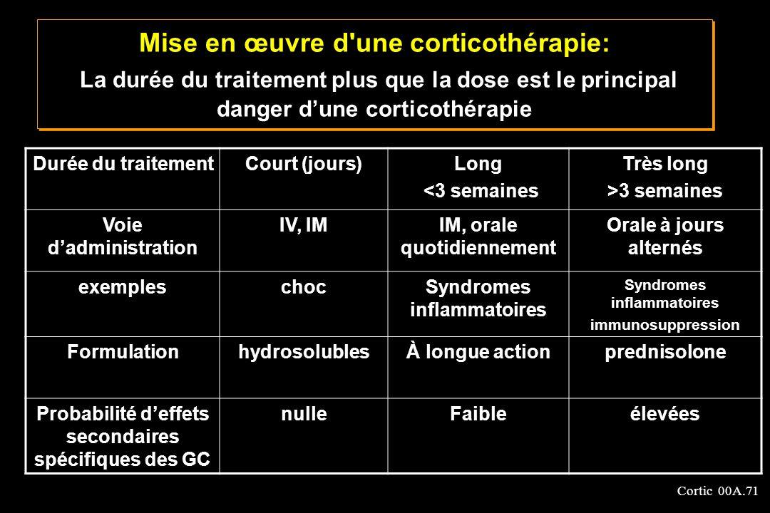 Cortic 00A.71 Mise en œuvre d'une corticothérapie: La durée du traitement plus que la dose est le principal danger dune corticothérapie Durée du trait