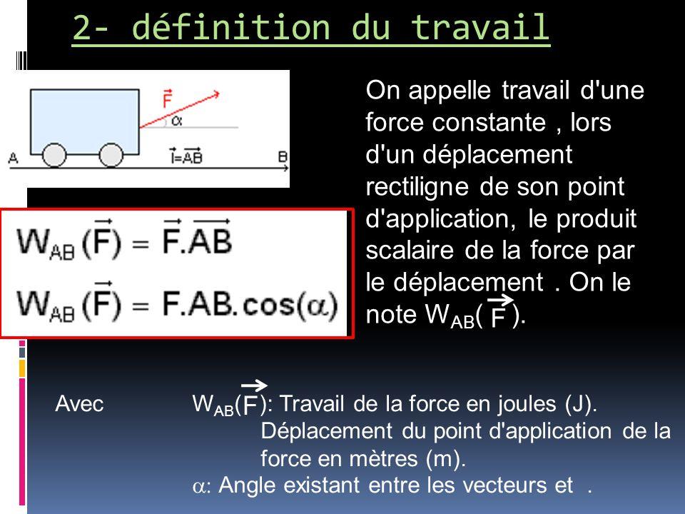 2- définition du travail Avec W AB ( ): Travail de la force en joules (J). Déplacement du point d'application de la force en mètres (m). Angle existan