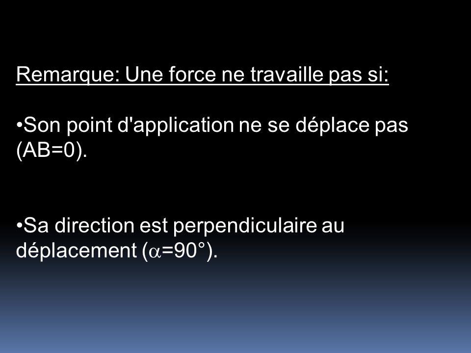 Remarque: Une force ne travaille pas si: Son point d'application ne se déplace pas (AB=0). Sa direction est perpendiculaire au déplacement ( =90°).
