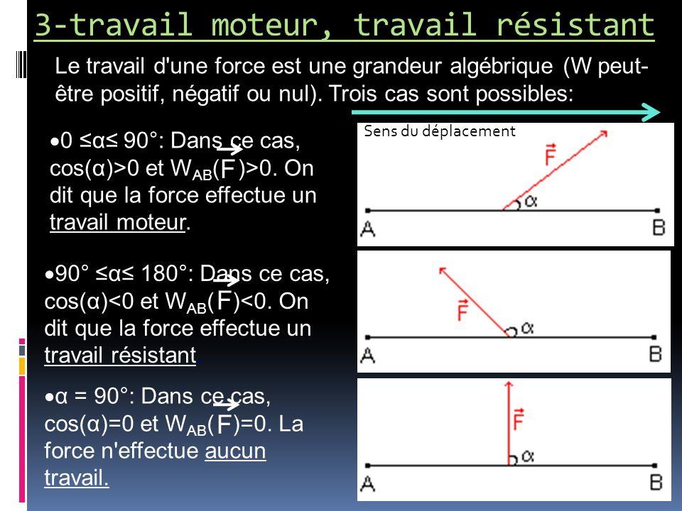 3-travail moteur, travail résistant Le travail d'une force est une grandeur algébrique (W peut- être positif, négatif ou nul). Trois cas sont possible