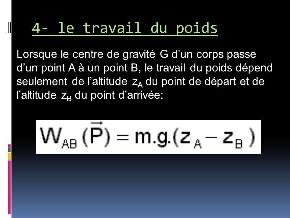 4- le travail du poids Lorsque le centre de gravité G dun corps passe dun point A à un point B, le travail du poids dépend seulement de laltitude z A
