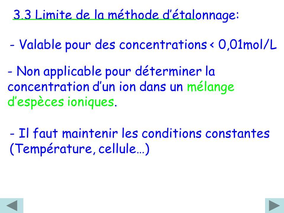 3.3 Limite de la méthode détalonnage: - Valable pour des concentrations < 0,01mol/L - Non applicable pour déterminer la concentration dun ion dans un
