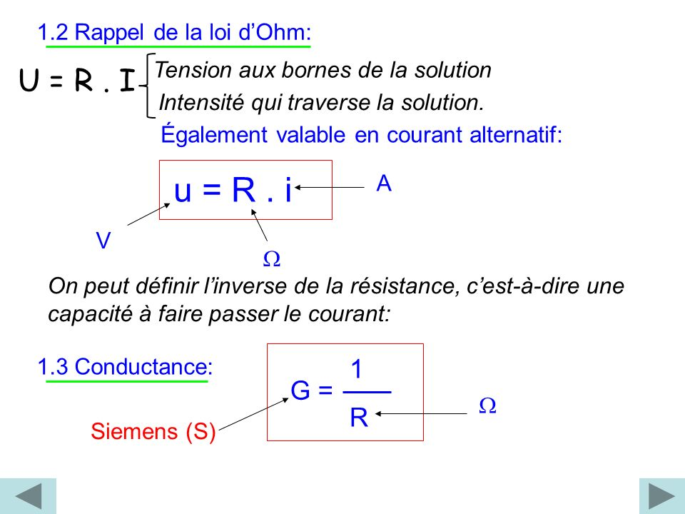 1.2 Rappel de la loi dOhm: Intensité qui traverse la solution. Tension aux bornes de la solution U = R. I Également valable en courant alternatif: u =