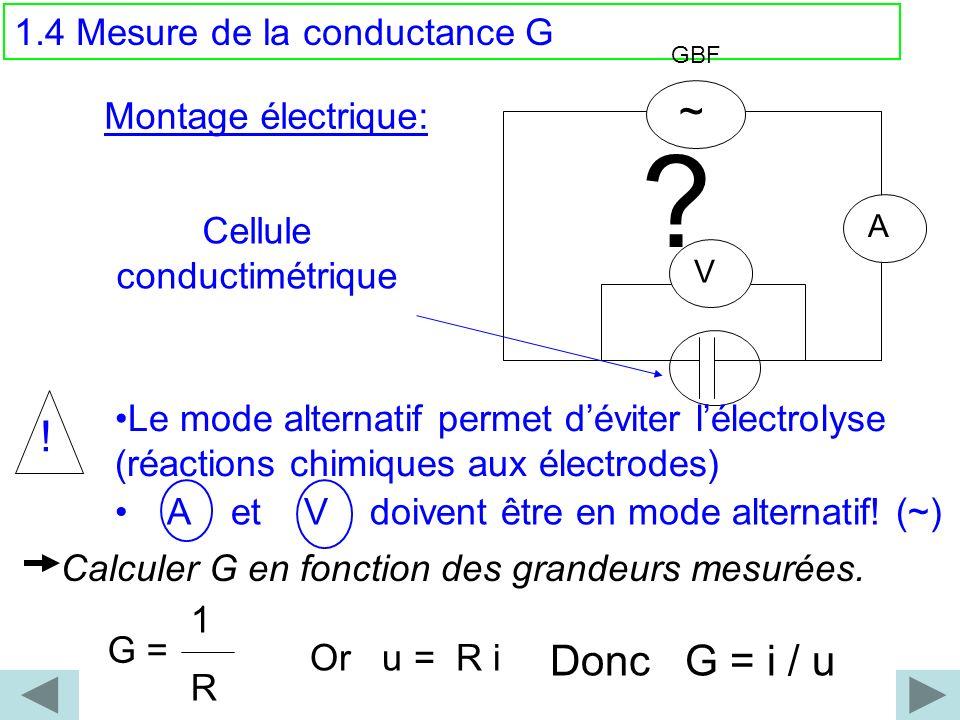 1.4 Mesure de la conductance G ? Montage électrique: ~ GBF V A ! Le mode alternatif permet déviter lélectrolyse (réactions chimiques aux électrodes) A