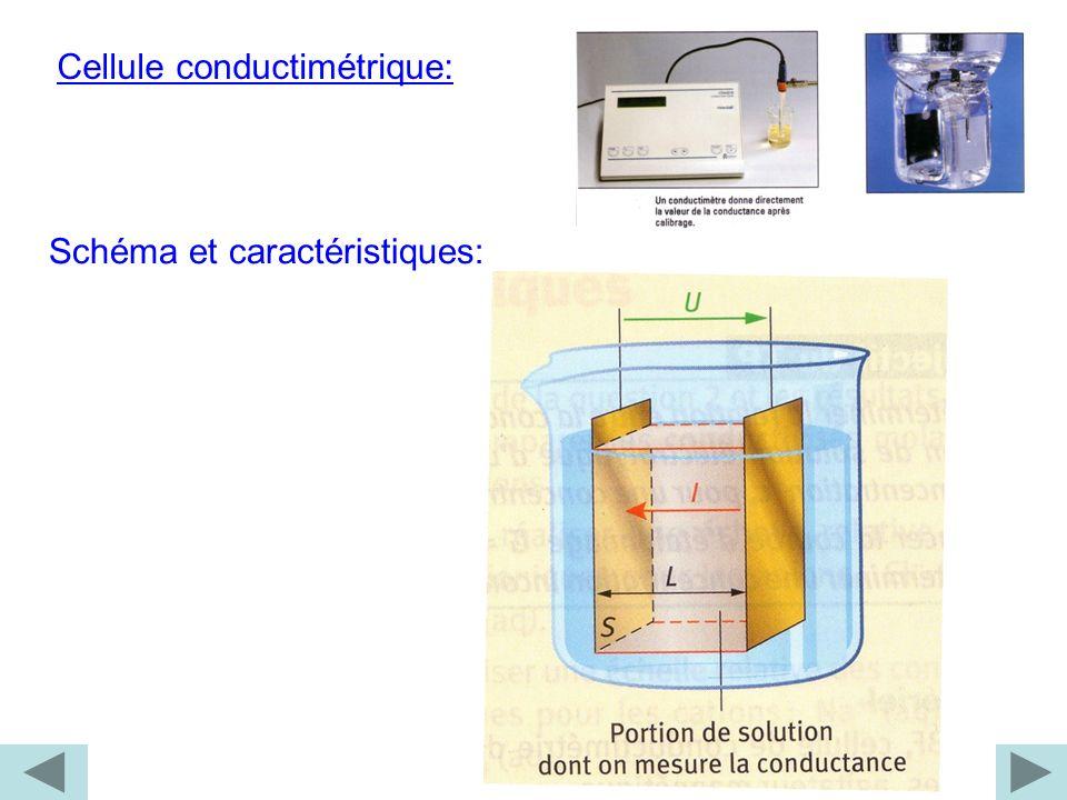 Cellule conductimétrique: Schéma et caractéristiques: