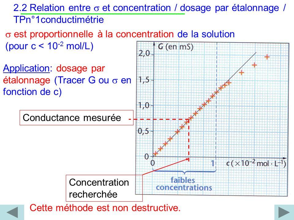 2.2 Relation entre et concentration / dosage par étalonnage / TPn°1conductimétrie est proportionnelle à la concentration de la solution (pour c < 10 -