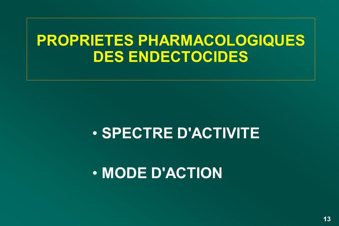 13 PROPRIETES PHARMACOLOGIQUES DES ENDECTOCIDES SPECTRE D'ACTIVITE MODE D'ACTION