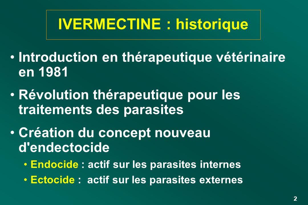2 Introduction en thérapeutique vétérinaire en 1981 Révolution thérapeutique pour les traitements des parasites Création du concept nouveau d'endectoc