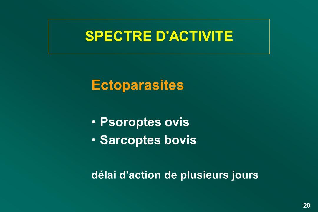 20 Ectoparasites Psoroptes ovis Sarcoptes bovis délai d'action de plusieurs jours SPECTRE D'ACTIVITE