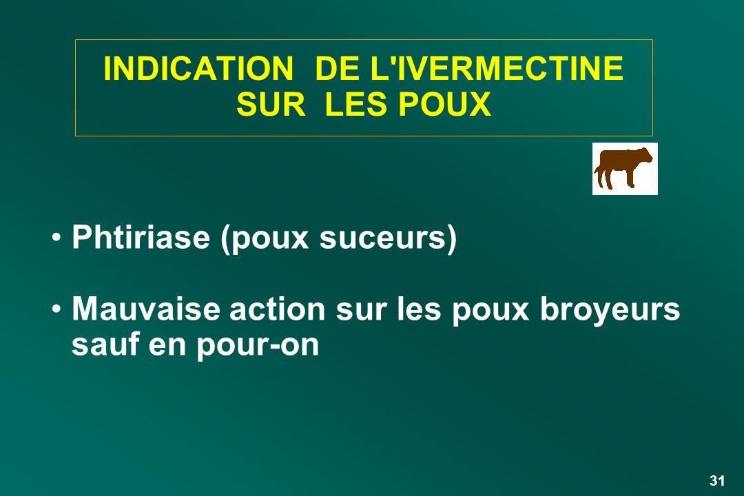 31 Phtiriase (poux suceurs) Mauvaise action sur les poux broyeurs sauf en pour-on INDICATION DE L'IVERMECTINE SUR LES POUX