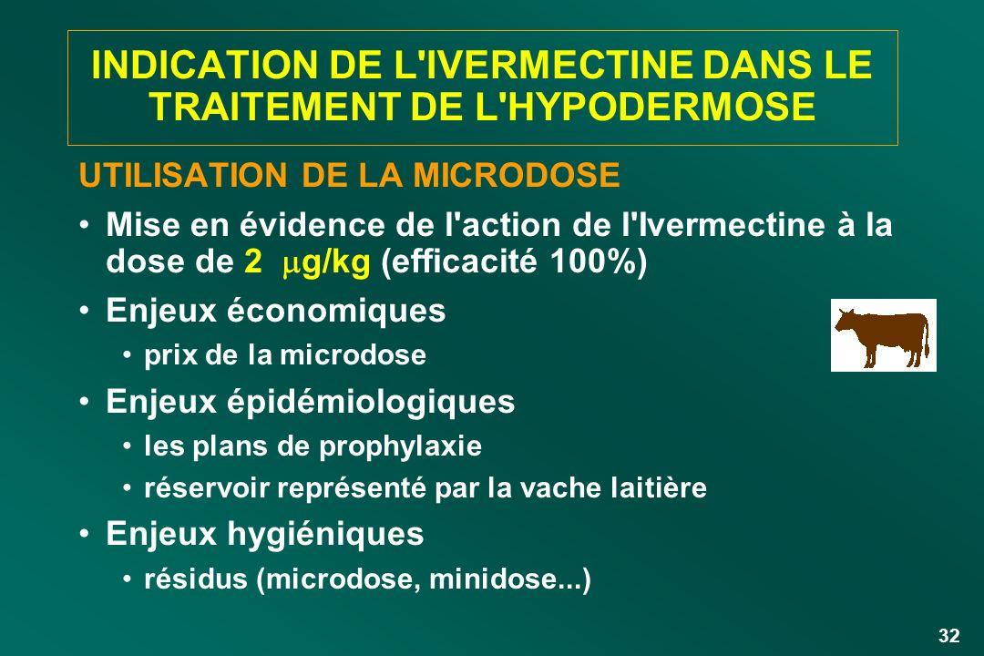 32 INDICATION DE L'IVERMECTINE DANS LE TRAITEMENT DE L'HYPODERMOSE UTILISATION DE LA MICRODOSE Mise en évidence de l'action de l'Ivermectine à la dose