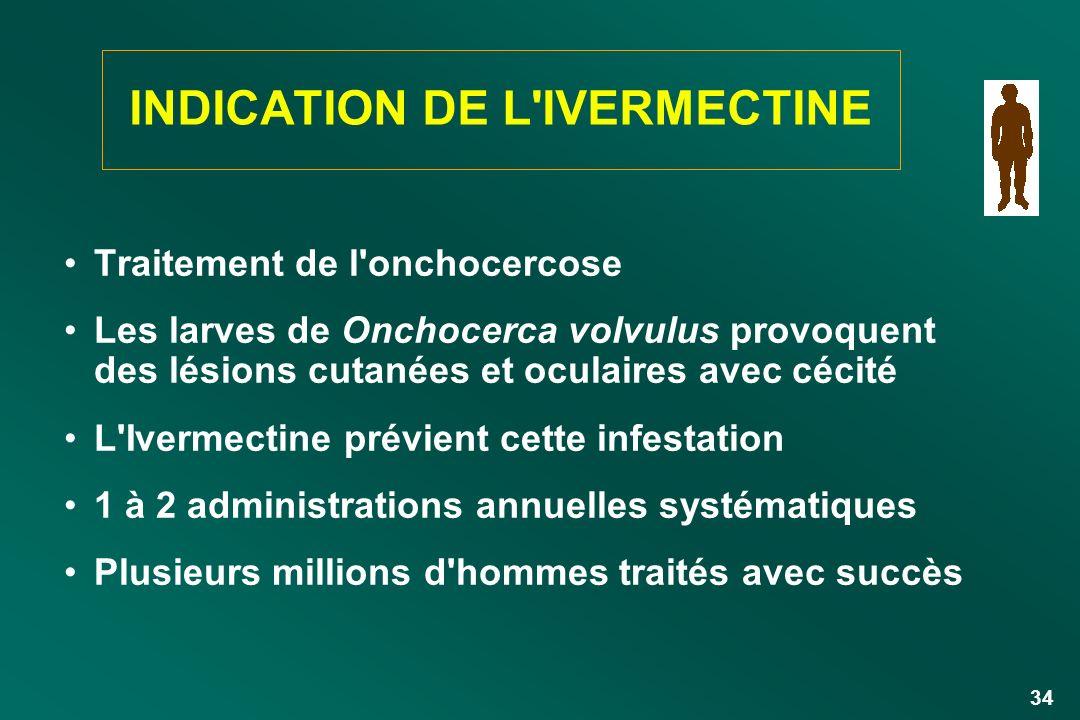 34 INDICATION DE L'IVERMECTINE Traitement de l'onchocercose Les larves de Onchocerca volvulus provoquent des lésions cutanées et oculaires avec cécité