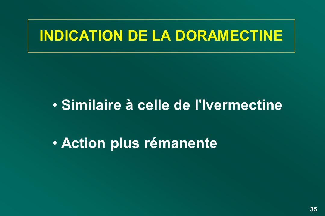 35 INDICATION DE LA DORAMECTINE Similaire à celle de l'Ivermectine Action plus rémanente