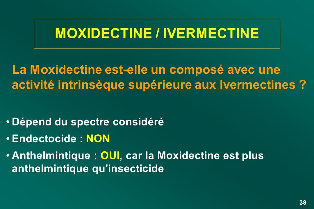 38 MOXIDECTINE / IVERMECTINE La Moxidectine est-elle un composé avec une activité intrinsèque supérieure aux Ivermectines ? Dépend du spectre considér
