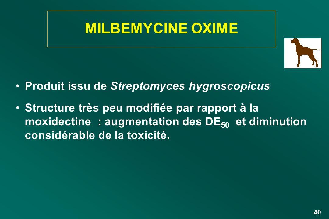 40 Produit issu de Streptomyces hygroscopicus Structure très peu modifiée par rapport à la moxidectine : augmentation des DE 50 et diminution considér